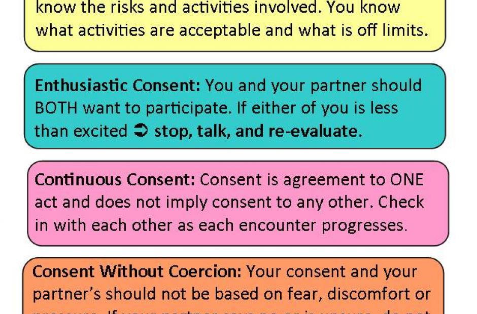 Image of Talk About Consent